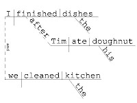 Diagram A Sentence For Me