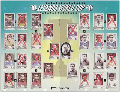 goal.com, futball, Aranycsapat, Puskás Ferenc, Cristiano Ronaldo, Real Madrid, Legends World Cup