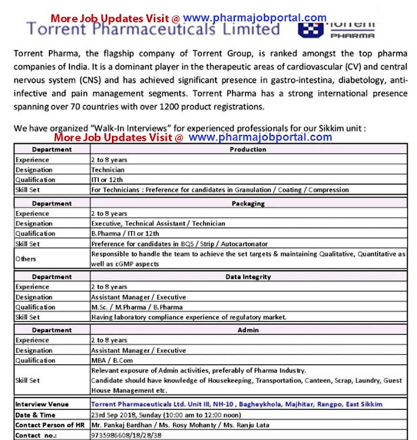 Torrent Pharmaceuticals Ltd Walk In Interview For Multiple Positions at 23 Sept' 2018