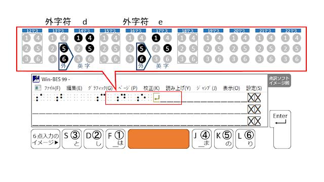 1行目の18マス目がマスあけされた点訳ソフトのイメージ図とSpaceがオレンジで示された6点入力のイメージ図