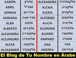 Nombres en Hebreo ALBERTO ALEJANDRA ALEJANDRO