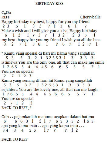Not Angka Pianika Lagu Birthday Kiss - Cherrybelle