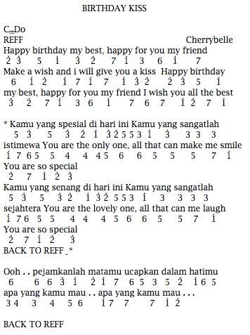 Lirik Not Angka Birthday Kiss Cherrybelle