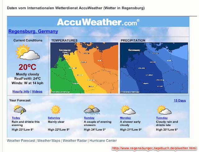 Www Wetter Regensburg De