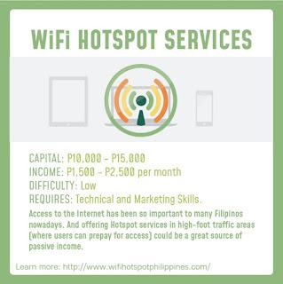 Wi-Fi Hotspot Services