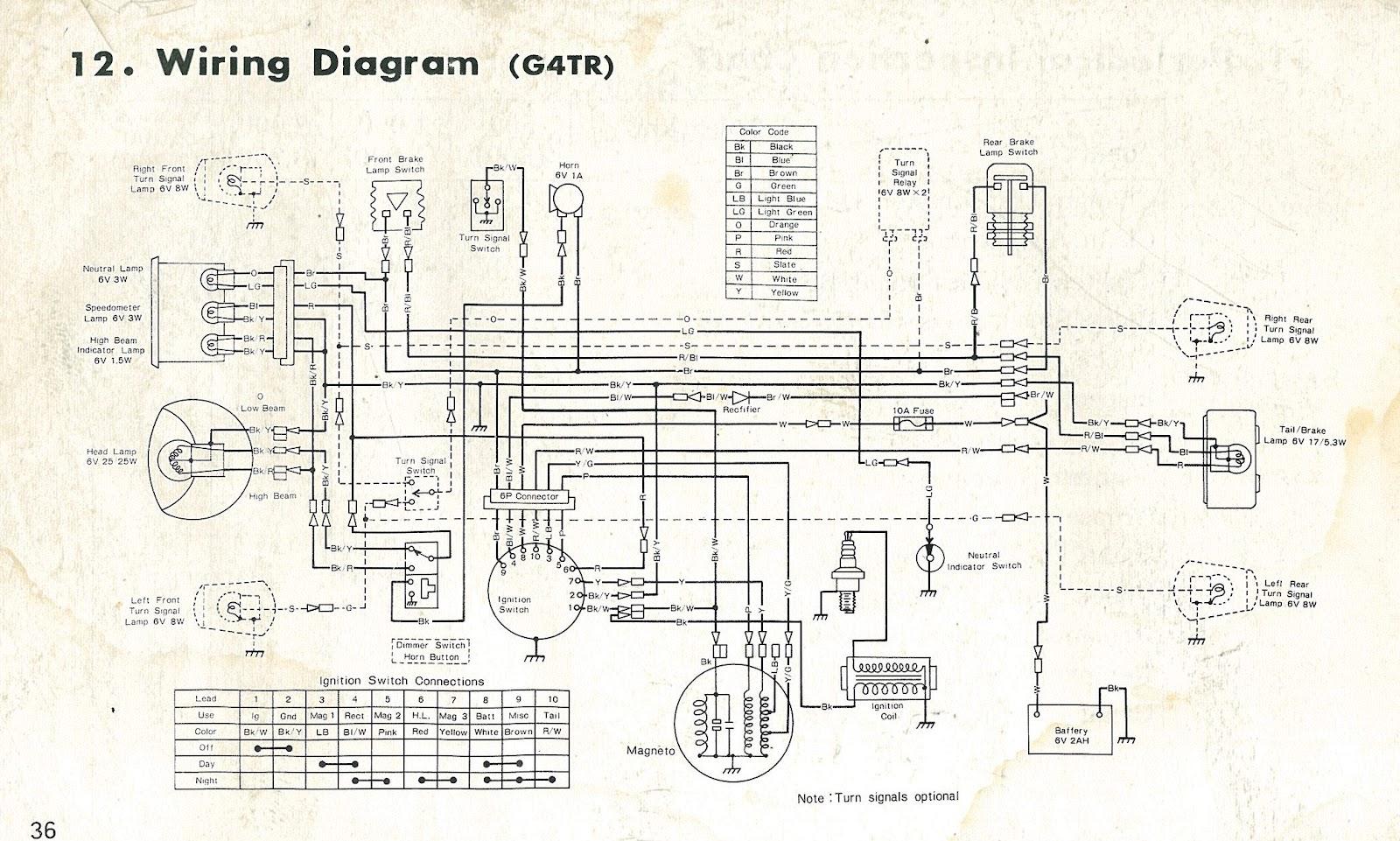 norton commando wiring diagram fleetwood rv diagrams 1974 ballast resistor
