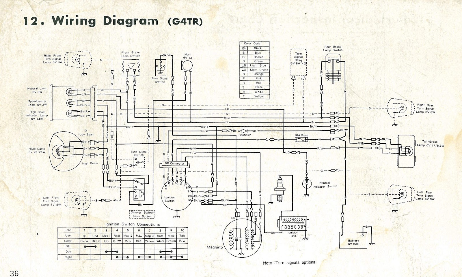 Restoring a 1972 Kawasaki G4 TRB Motorcycle: Wiring Diagram