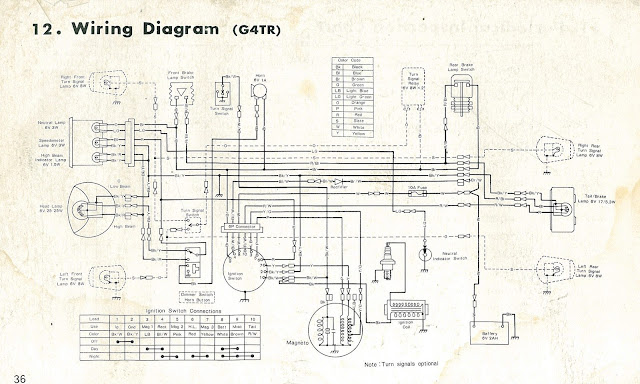 70 chevelle center console wiring diagram 1970 gto dash