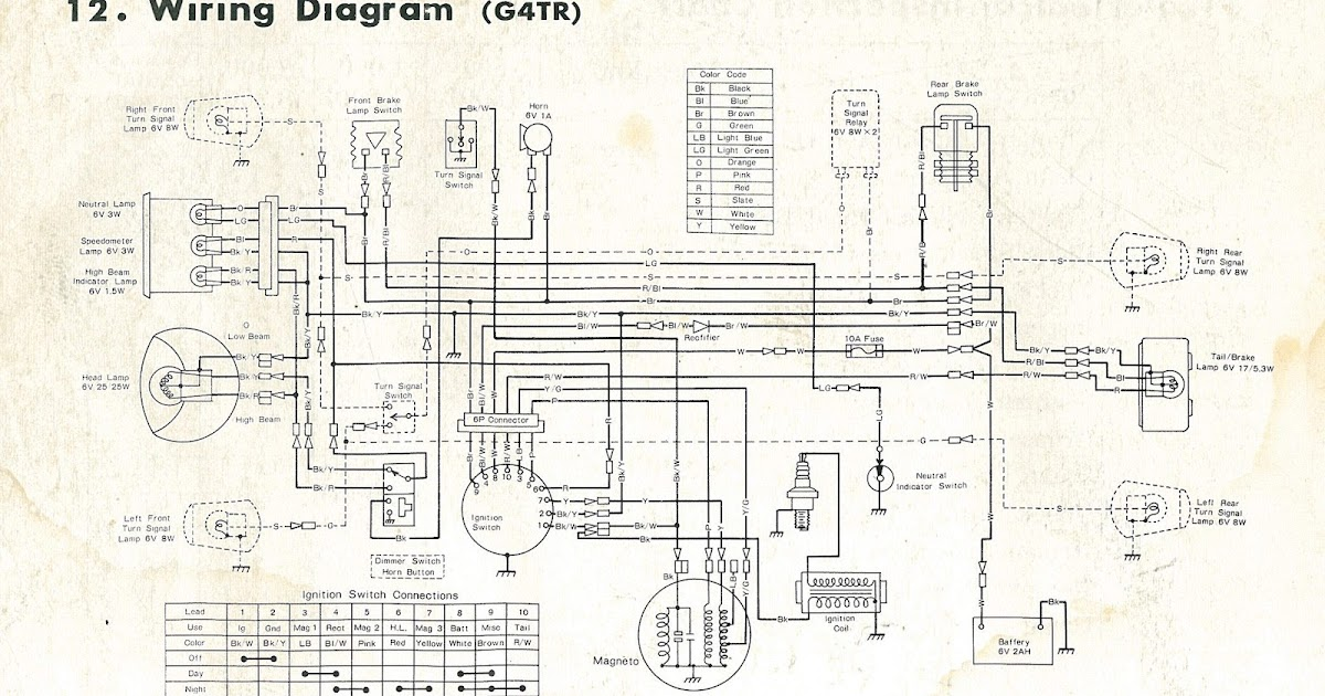 Mago Wiring Diagram Kawasaki  Somurich