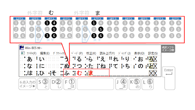 14マス目に、む、17マス目に、ま、と書かれた点訳ソフトのイメージ図