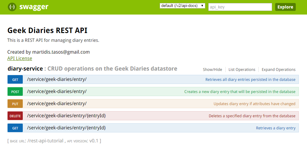 Geek Diaries: Documenting REST APIs with Swagger