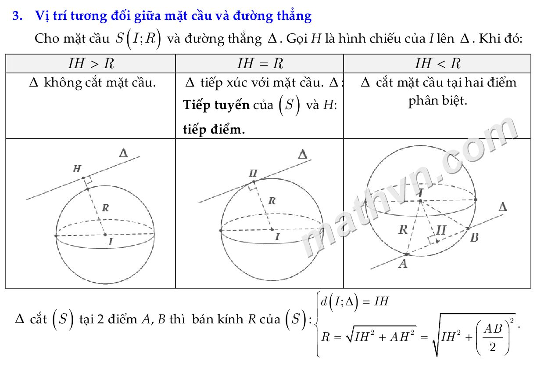 diện tích mặt cầu, thể tích khối cầu