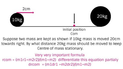 motion of centre of mass,centre of mass example,centre of mass motion