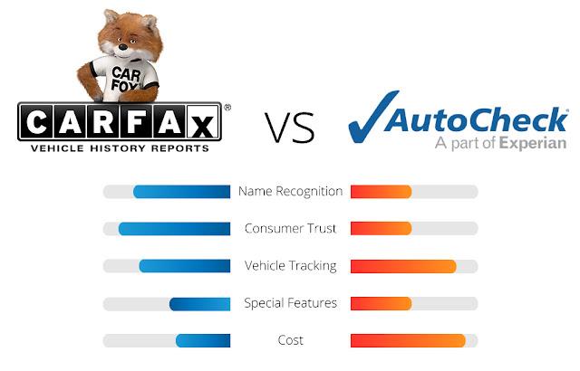 CARFAX vs AutoCheck comparison chart