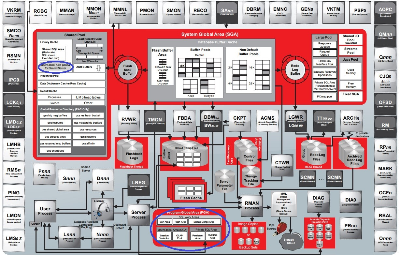 Bastard DBA From Hell: Mejoras de auditoría (DBMS_AUDIT_MGMT) en ...