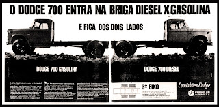anos 70; propaganda década de 70;  Brazil in the 70s; Brazilian advertising cars in the 70s;