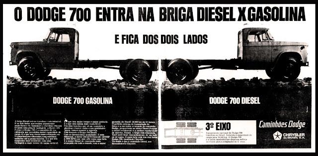 anos 70; propaganda década de 70;  Brazil in the 70s; Brazilian advertising cars in the 70s;