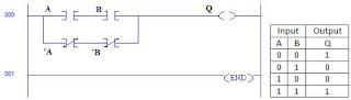 "<img src=""xnor.png"" alt=""xnor"">"