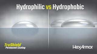 Hydrophilic Vs Hydrophobic