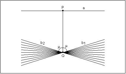Le geometrie non Euclidee: Gauss, Lobacevskij, Bolyai 10