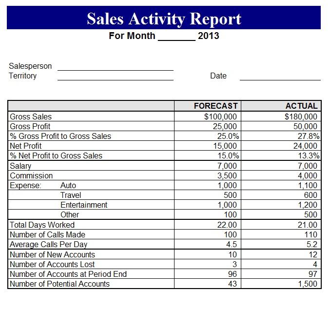 Daily Sales Activity Report – Printable Editable Blank Calendar 2017