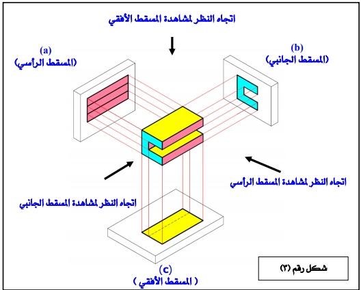 كتاب العهود الثلاثة pdf