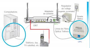 Inalámbricos II: Configuración Modem Puente