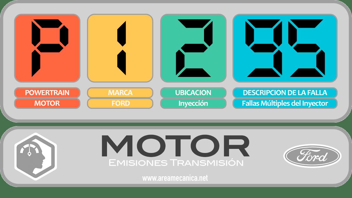 CODIGOS DE FALLA: Ford (P1200-P12FF) Motor | OBD2 | DTC