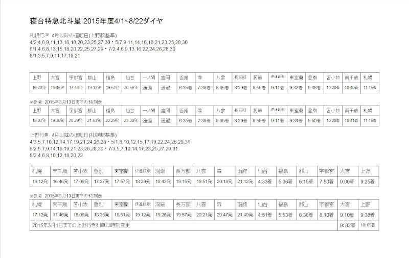 寝台特急北斗星 2015年度4/1~8/22ダイヤ