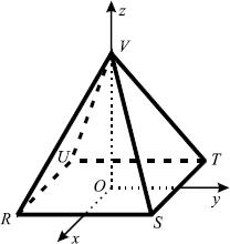 Manual do aluno: Pirâmide regular (Matemática)
