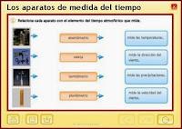 Resultado de imagen de http://www.juntadeandalucia.es/averroes/centros-tic/41009470/helvia/aula/archivos/repositorio/0/191/html/recursos/la/U09/pages/