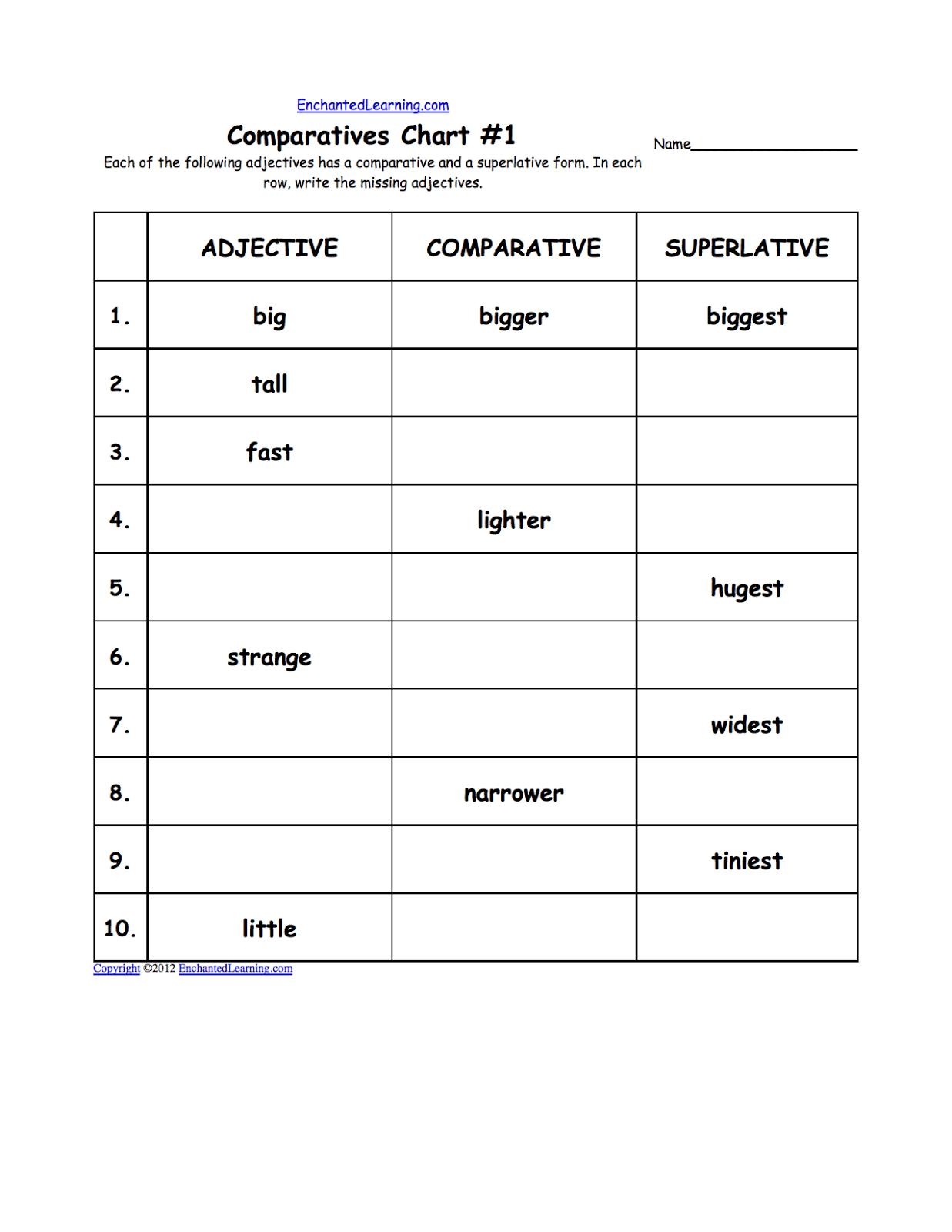 The City School Grade 3 English Grammar And Composition
