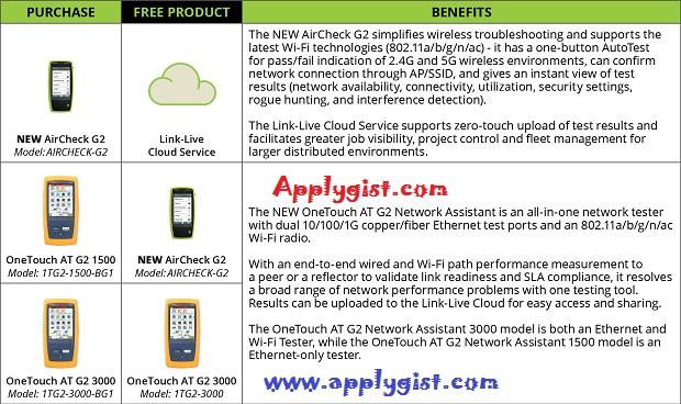 Improve your WiFi Test Efficiency