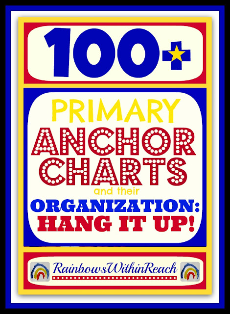 photo of: Collection of 100+ Anchor Charts and their Organization via RoundUP at RainbowsWithinReach