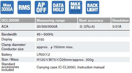 Jual Sanwa DCL-3000R Clamp Meters AC+True RMS