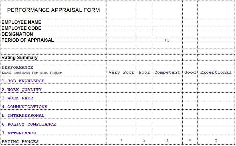 Performance Appraisal Template In Excel Format