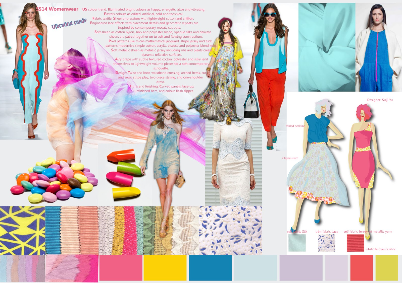 Permanent Or Freelance Fashion Design And Product Development Provide Painting And English Tutorial Fashion Moodboard