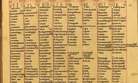 Έτσι μάθαιναν λατινικά οι Έλληνες μαθητές στη Ρωμαϊκή Αυτοκρατορία