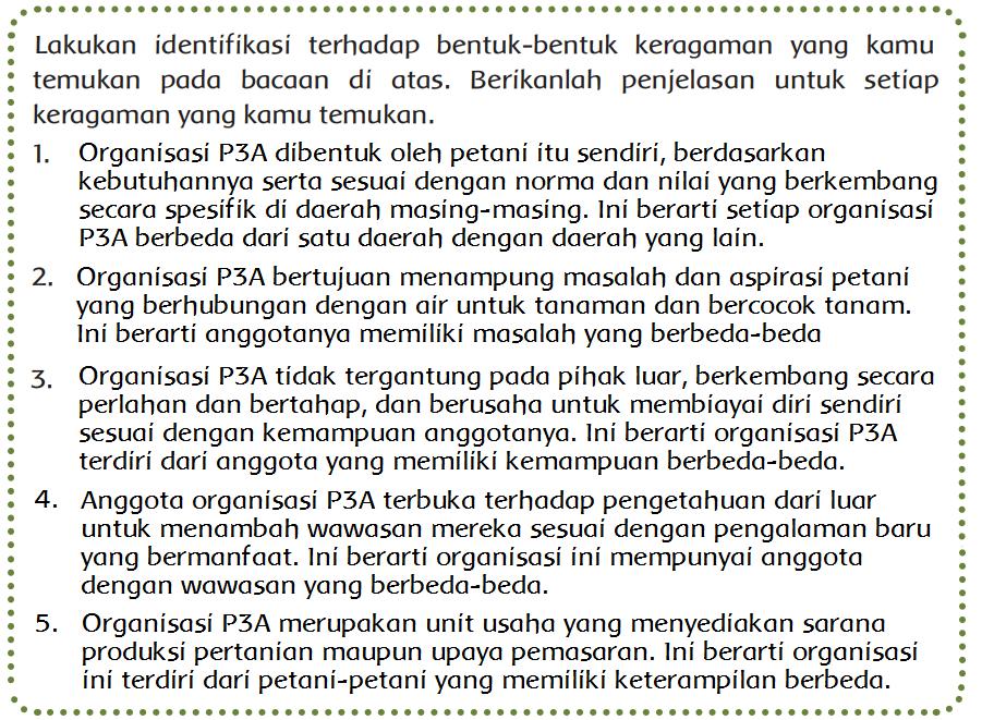 Materi Sekolah Perkumpulan Petani Pemakai Air Halaman 96 Materi Sekolah Indonesia