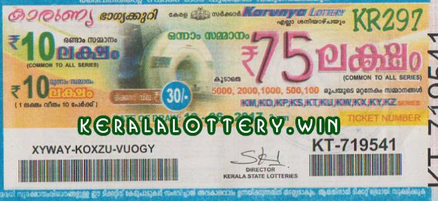 Keralalottery.win -Karunya
