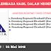 Jobs in Lembaga Hasil Dalam Negeri Malaysia (LHDNM) (22 Mei 2018)