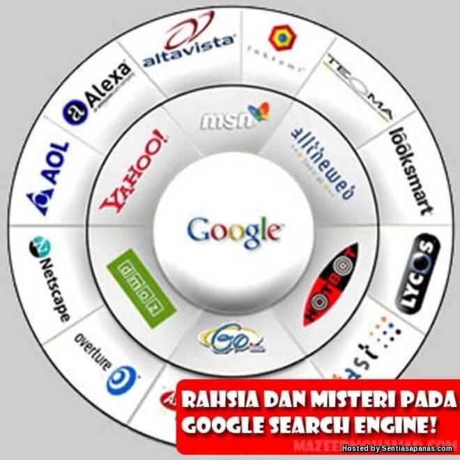Rahsia Carian Google Yang Anda Tidak Pernah Tahu
