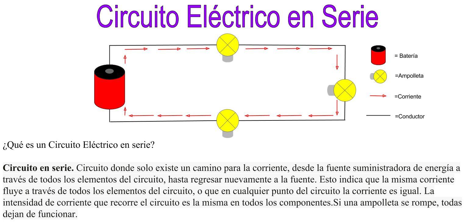 Circuito Electrico En Serie : Anaís zapata circuito eléctrico en serie dibujos google