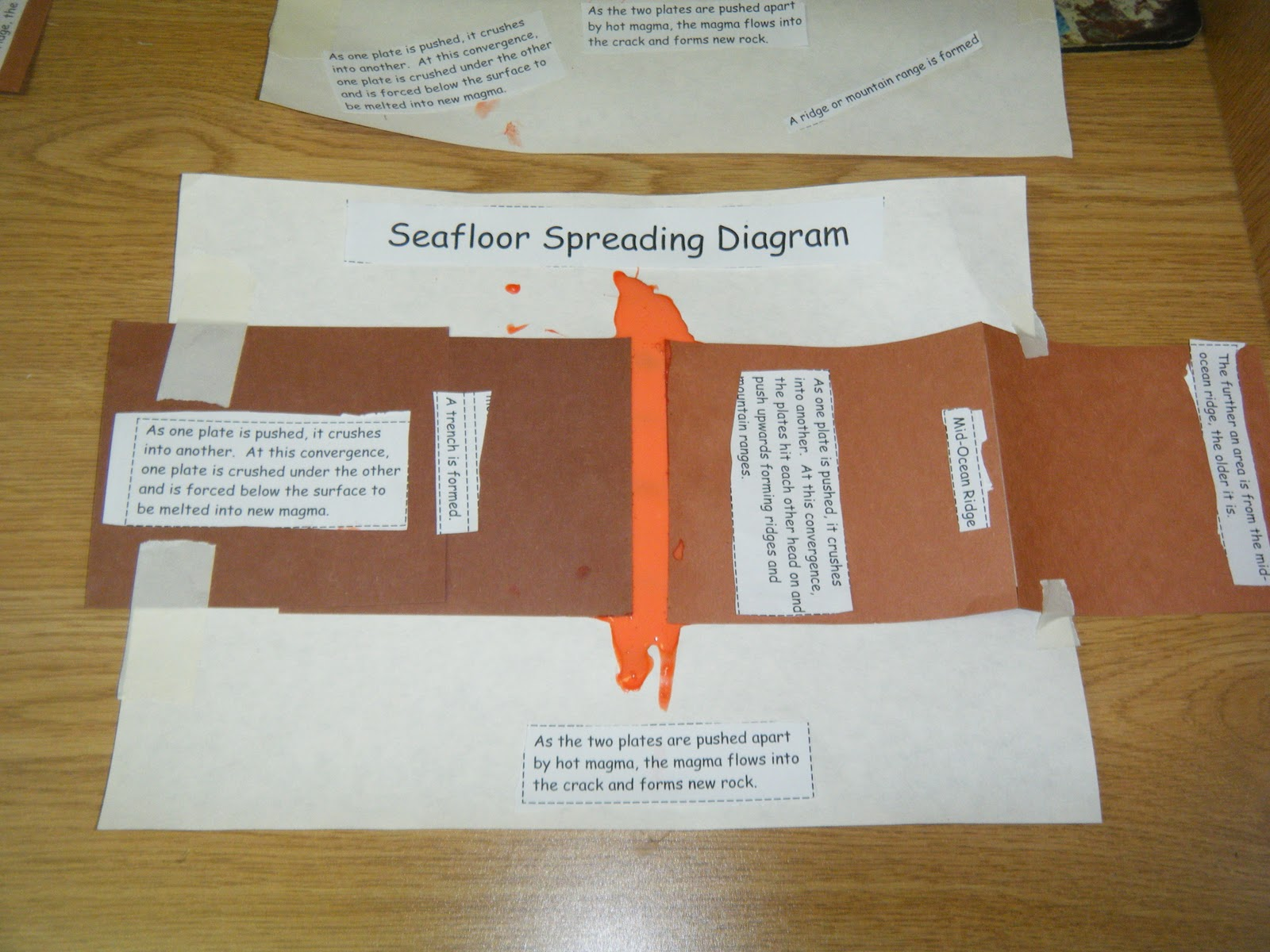 Spencespace Spreading The Word About Seafloor Spreading