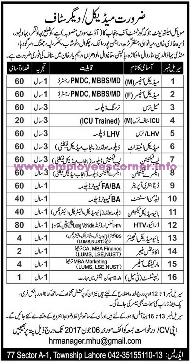 Mobile Health Unit Jobs in Punjab Health Department