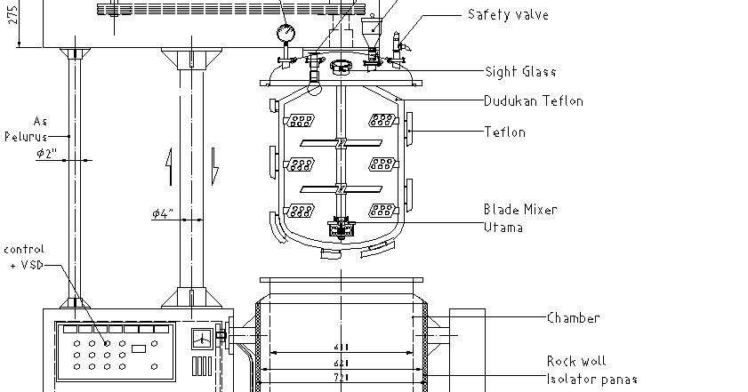 mesin farmasi  urs mesin mixer cream salep