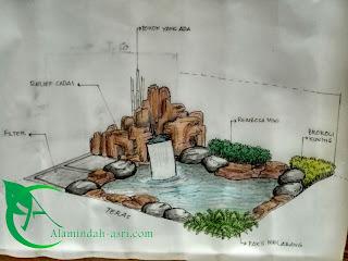 jasa pembuatan kolam relief cibubur