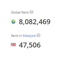 Ranking Alexa aimanabdullah.com #2 1/5/2018
