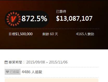 再破紀錄,「金萱」募資最短時間破千萬,確定支援香港常用字|數位時代