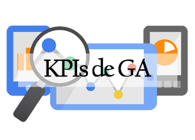 Analizar los KPis de Google Analytics